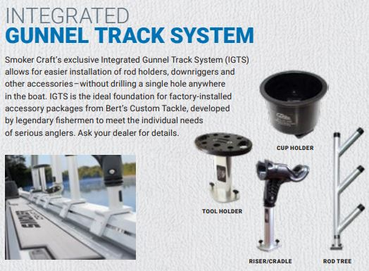 Integrated Gunnel Tracking System